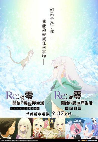 Re從零開始的異世界生活 外傳集  海報